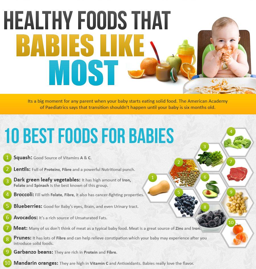 Healthy Food For New Born Baby